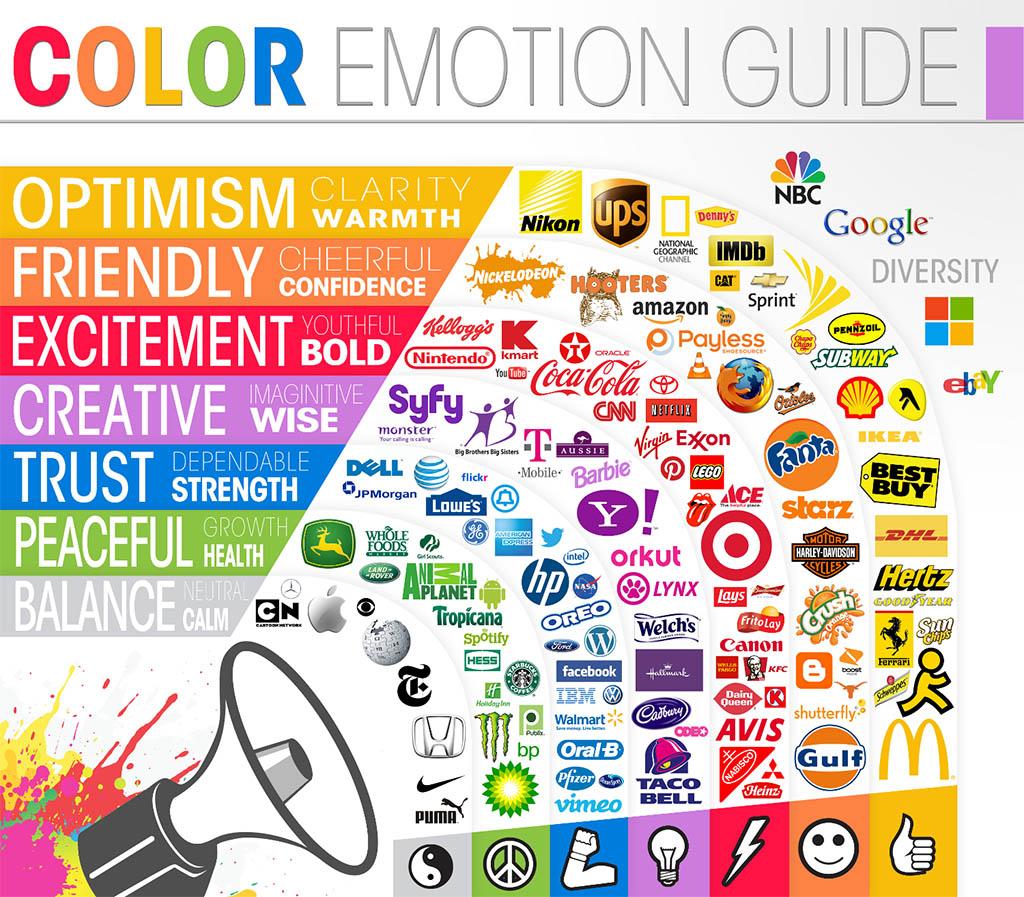 Colori-brand-messaggi