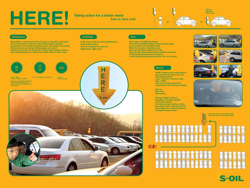 Innovazione-marketing-valori-benzina
