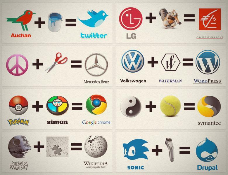 Brand-Identity-oringe-brand-famosi